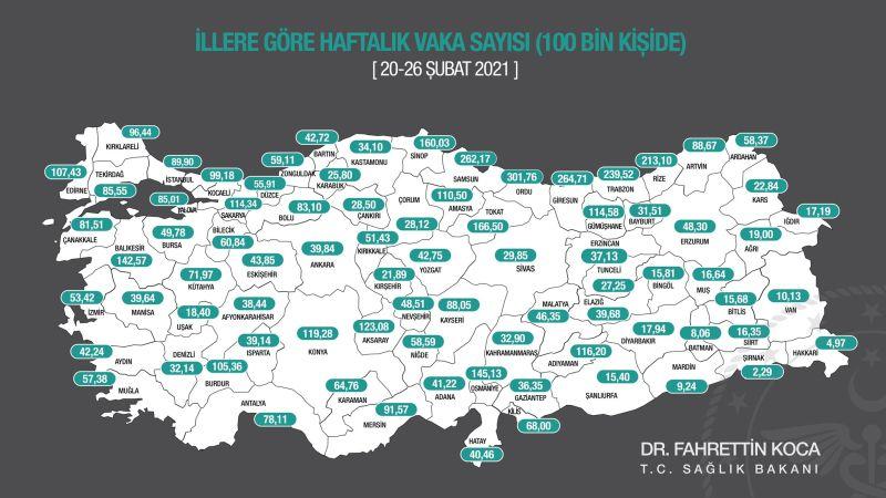 İllere Göre Haftalık Korona Vaka Sayısı Güncellendi