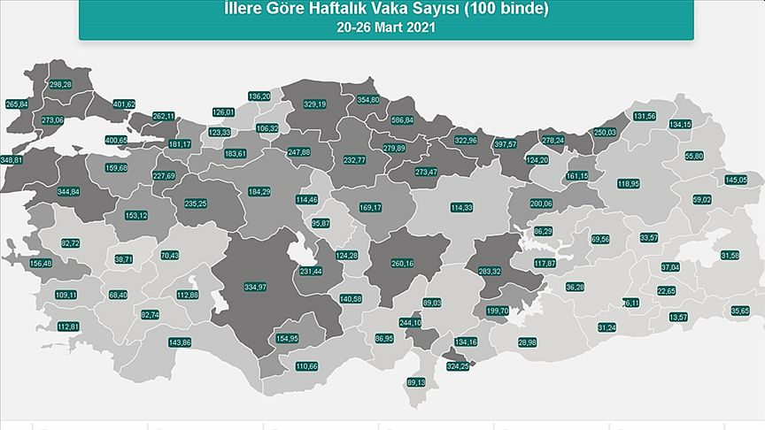 Malatya'da Salgında 'VAHİM' Artış