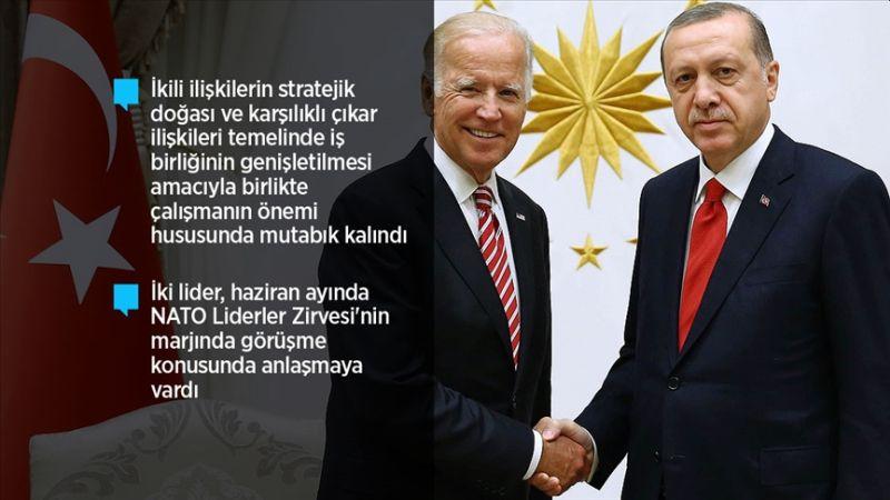 Erdoğan, ABD Başkanı İle Telefon Görüşmesi Yaptı