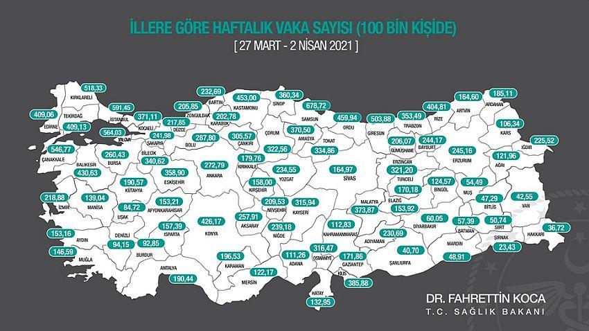 Salgında Malatya'daki 'VAHİM' Artış Sürüyor