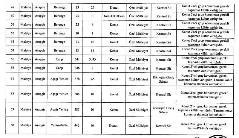 Arapgir Kentsel Sit 4 1
