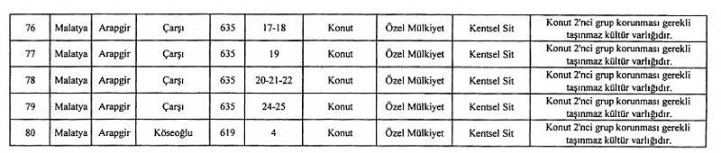 Arapgir Kentsel Sit 6