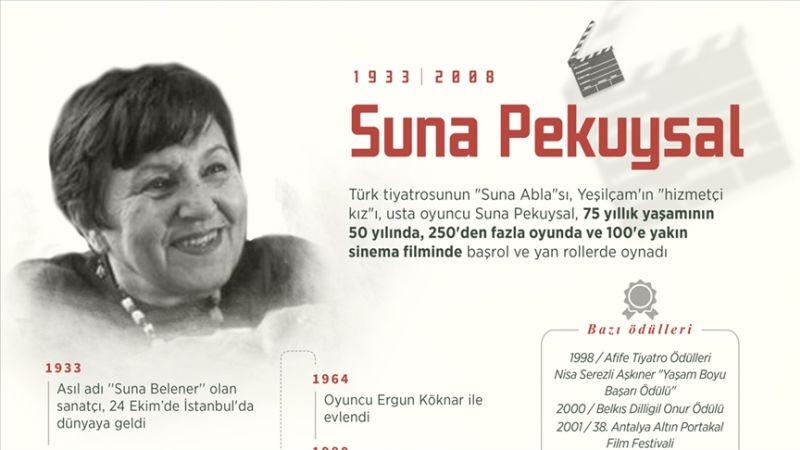 Suna Pekuysal'ın Ölümünün 13. Yılı
