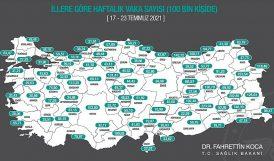 Malatya'da Korona Vaka Sayısında Önemli Artış
