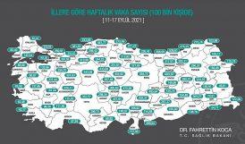 Malatya Korona Vaka Sayısında Türkiye 2'ncisi!