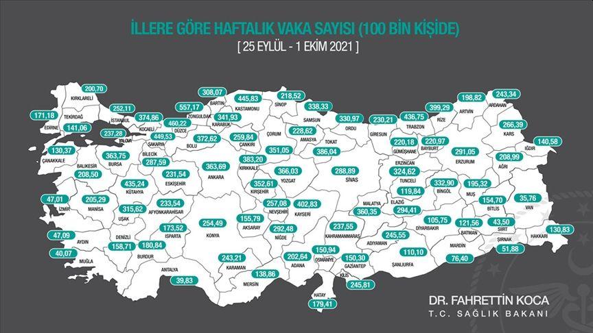 Malatya, Türkiye 16'ncılığına Geriledi